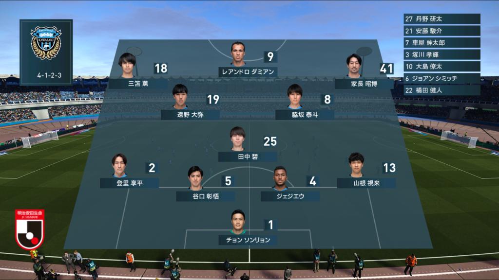 J1 League - Scoreboard2